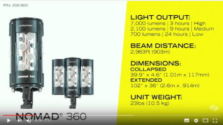 nomad360